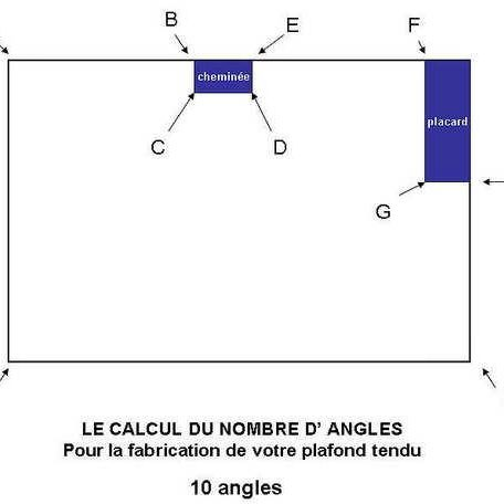 angles plafond tendu